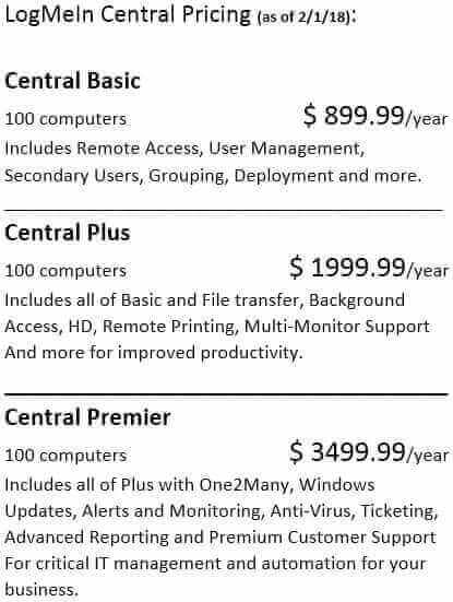 Logmein Pricing